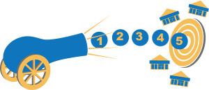 5-Tips-Franchise-Marcketing